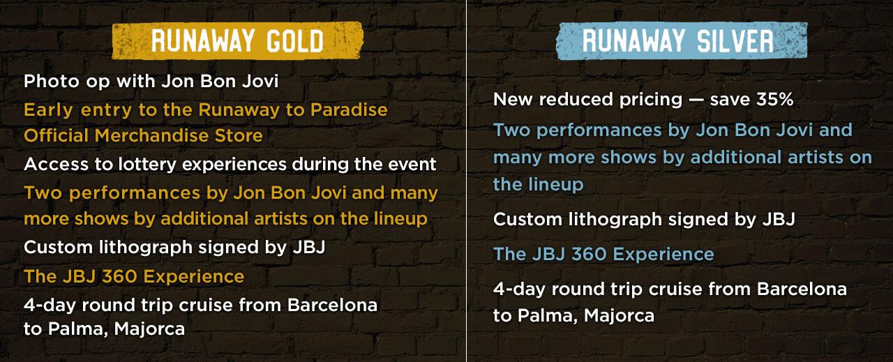 Runaway Gold & Silver